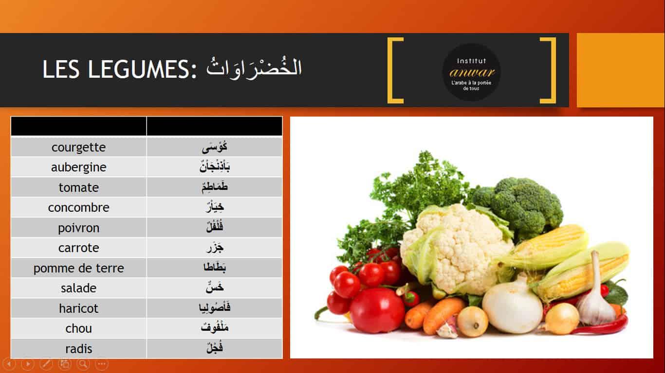les fruits et l gumes en arabe vocabulaire arabe en pdf et mp3. Black Bedroom Furniture Sets. Home Design Ideas