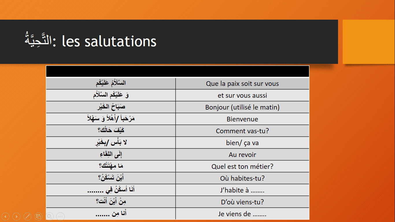 Les salutations vocabulaire arabe pdf