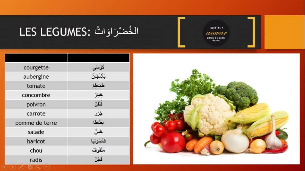 Les légumes en arabe traduits en français