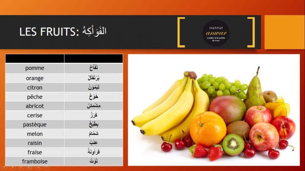 Les fruits en arabe traduis en français
