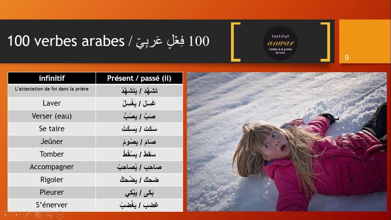 verbes arabes pdf