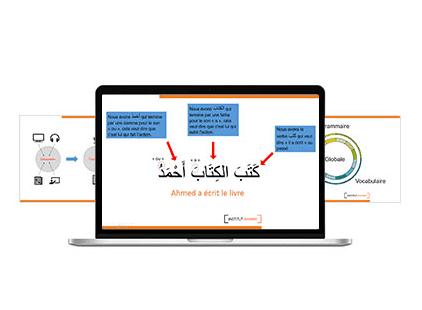 classe en ligne pour  apprendre l'arabe